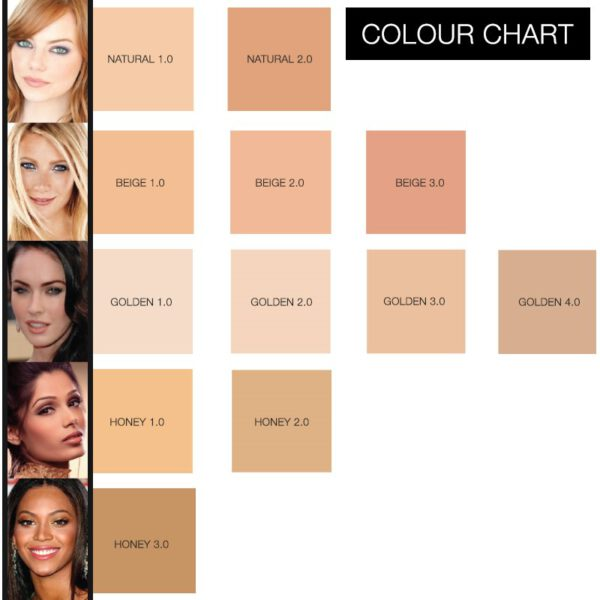 Flawless and effortless foundation Colour Chart